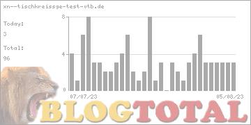 xn--tischkreissge-test-vtb.de - Besucher