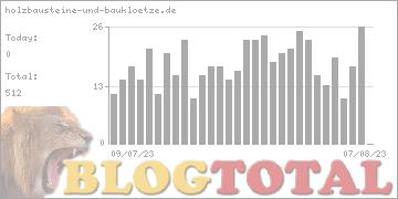 holzbausteine-und-baukloetze.de - Besucher