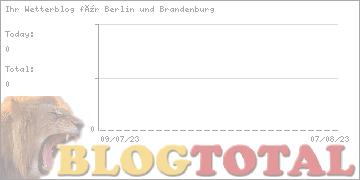 Ihr Wetterblog für Berlin und Brandenburg - Besucher