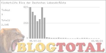Kinderhilfe Blog der Deutschen Lebensbrücke - Besucher