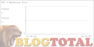 SEO & Webdesign Blog - Besucher