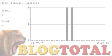 checkfelix.com Reiseblog - Besucher