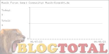 Musik Forum & Community: Musik-Kompakt.de - Besucher