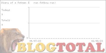 Diary of a fatman – run fatboy run! - Besucher
