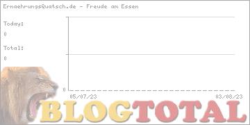 ErnaehrungsQuatsch.de - Freude am Essen - Besucher
