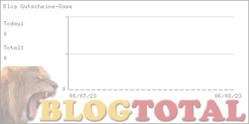 Blog Gutscheine-Oase - Besucher