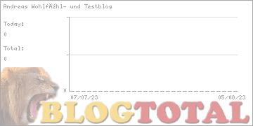 Andreas Wohlfühl- und Testblog - Besucher
