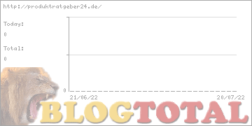 http://produktratgeber24.de/ - Besucher