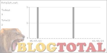 Rotglut.net - Besucher