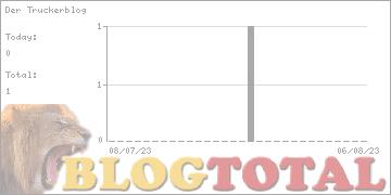 Der Truckerblog - Besucher