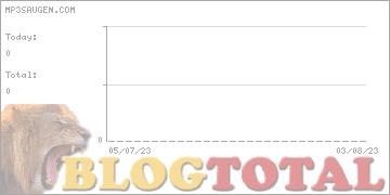 MP3SAUGEN.COM - Besucher