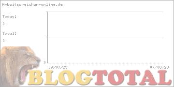 Arbeitsspeicher-online.de - Besucher