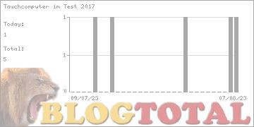 Tauchcomputer im Test 2017 - Besucher