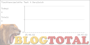 Tischtennisplatte Test & Vergleich - Besucher
