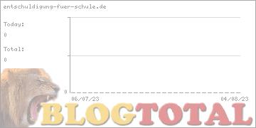 entschuldigung-fuer-schule.de - Besucher