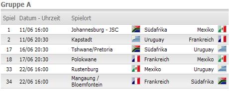 WM 2010 Spielplan Gruppe A