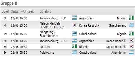 WM 2010 Spielplan Gruppe B