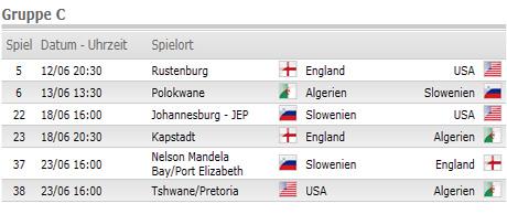 WM 2010 Spielplan Gruppe C