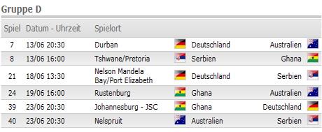 WM 2010 Spielplan Gruppe D
