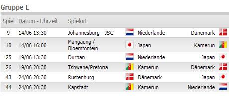 WM 2010 Spielplan Gruppe E