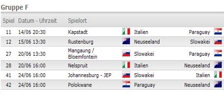 WM 2010 Spielplan Gruppe F