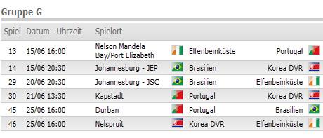 WM 2010 Spielplan Gruppe G