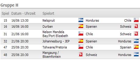 WM 2010 Spielplan Gruppe H