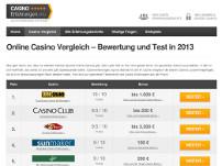 Erfahrung mit Online-Casinos